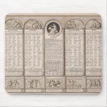 Republican calendar, 1794 mousepads