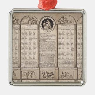 Republican calendar, 1794 square metal christmas ornament