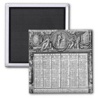 Republican calendar, 22nd September 1793 Magnet