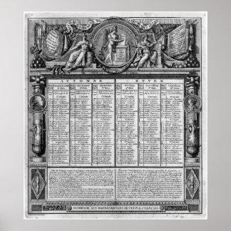 Republican calendar, 22nd September 1793 Poster