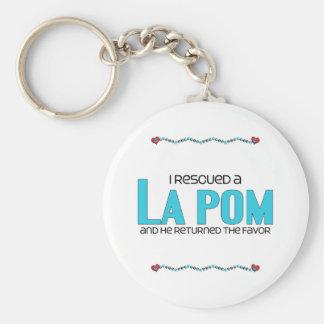 Rescaté un diseño de la adopción del perro de Pom  Llavero Redondo Tipo Pin