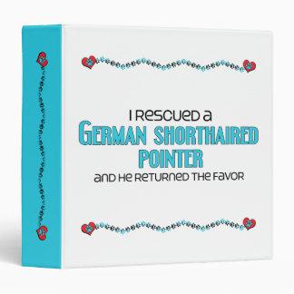 Rescaté un indicador de pelo corto alemán (el perr