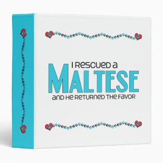 """Rescaté un maltés (el perro masculino) carpeta 1 1/2"""""""