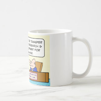research development explosion coffee mug
