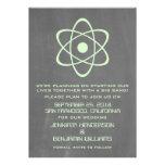 Reserva atómica verde de la pizarra que la fecha i