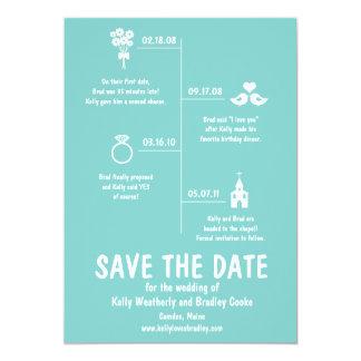 Reserva de la cronología de la relación la fecha invitación personalizada