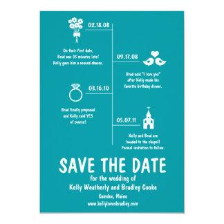 Reserva de la cronología de la relación la fecha invitacion personalizada