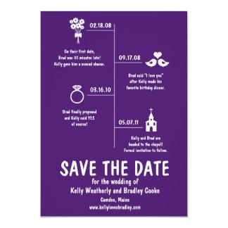 Reserva de la cronología de la relación la fecha invitacion personal