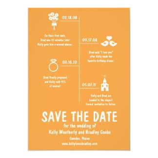 Reserva de la cronología de la relación la fecha invitación