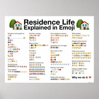 Residence Life Explained in Emoji Poster