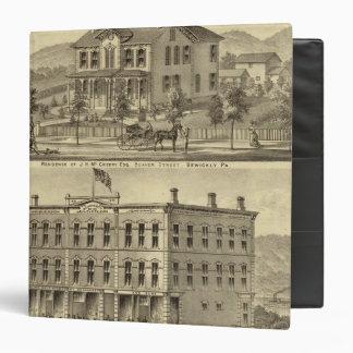 Residence of JH McCreery Sewickly Vinyl Binders