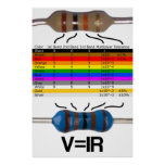Resistor Color Code Chart Poaster Poster