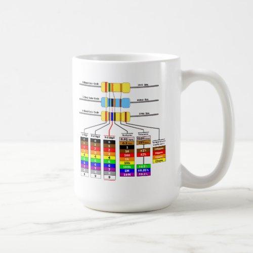Resistor Color Code  Schematic Symbols Coffee Mug