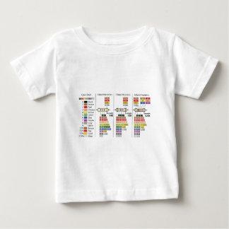 resistors3.png baby T-Shirt