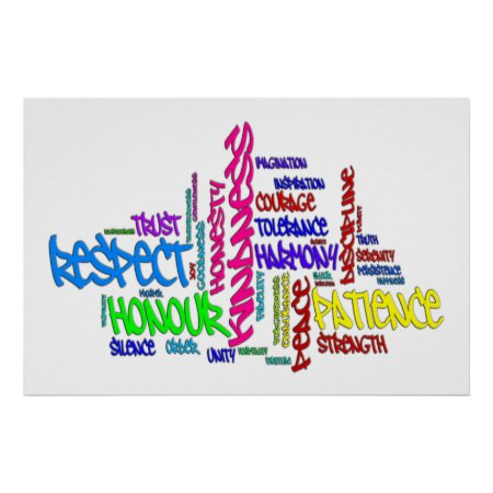 Respect, Kindness, Trust, Virtues word art