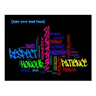 Respecto, amabilidad, confianza… Arte de la Postales