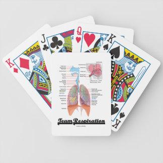 Respiración del equipo sistema respiratorio baraja de cartas