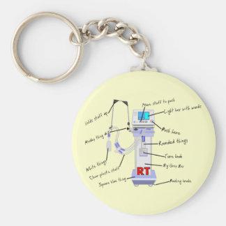 Respiratory Therapist Gifts Keychain