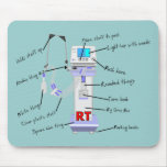 Respiratory Therapist Gifts Mousepad