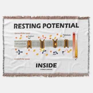 Resting Potential Inside Active Transport Humor Throw