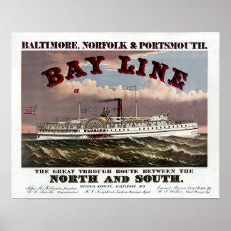 Restored Baltimore, Norfolk, Portsmouth Bay Line Poster