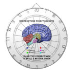 Restructure Your Thoughts Make The Connections Dartboard