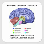 Restructure Your Thoughts Make The Connections Square Sticker