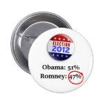 Resultados 2012 de elección: Romney consigue el bo Pins