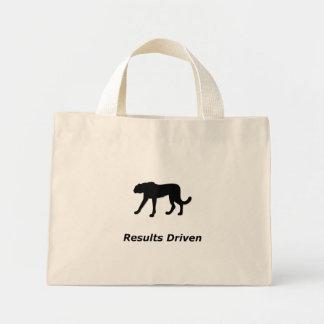 Resultados del guepardo conducidos bolsas