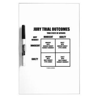 Resultados del juicio con jurado (veredicto del pizarra