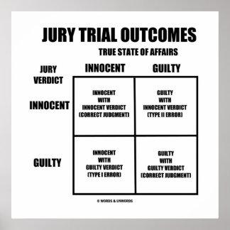 Resultados del juicio con jurado (veredicto del póster