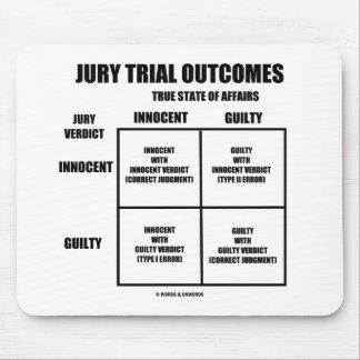 Resultados del juicio con jurado (veredicto del mousepads