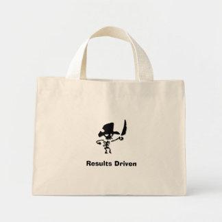 Resultados del pirata conducidos bolsas