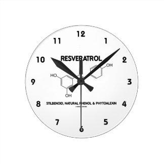 Resveratrol Stilbenoid Natural Phenol Phytoalexin Round Wallclocks