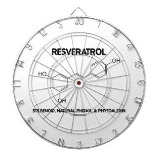 Resveratrol Stilbenoid Natural Phenol Phytoalexin Dartboard