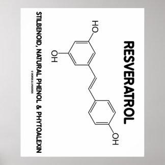 Resveratrol Stilbenoid Natural Phenol Phytoalexin Poster
