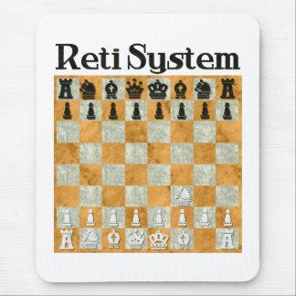 Reti System Mouse Pad