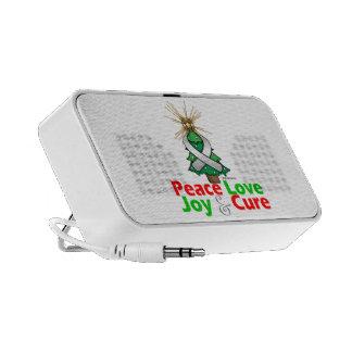 Retinoblastoma Peace Love Joy Cure PC Speakers