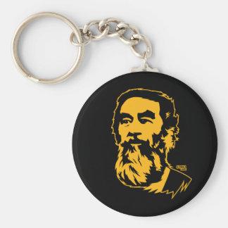Retrato barbudo de Saddam Hussein Llavero Redondo Tipo Pin