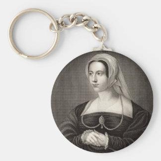 Retrato de Catherine Parr Llavero