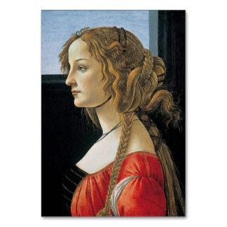 Retrato de una mujer joven por Botticelli