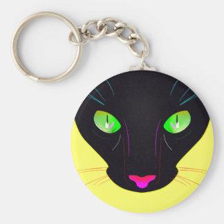 Retrato verde fluorescente de los ojos de gato llavero redondo tipo pin