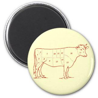 Retro Beef Cuts 2 Inch Round Magnet
