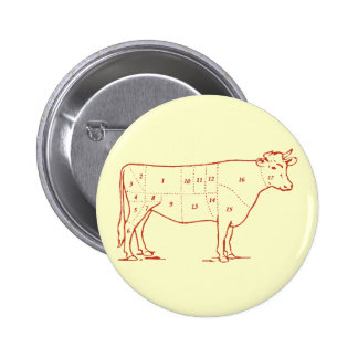 Retro Beef Cuts 2 Inch Round Button