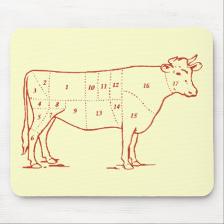 Retro Beef Cuts Mouse Pad