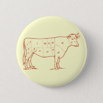 Retro Beef Cuts Pinback Button