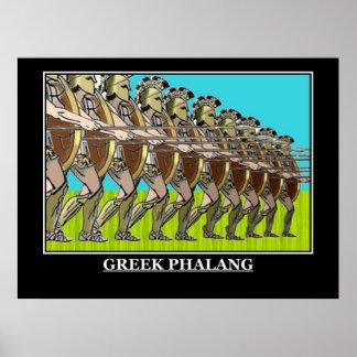 Retro Greek Phalang Poster