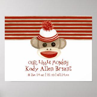 Retro Sock Monkey w Stocking Cap Baby Boy Gifts Posters
