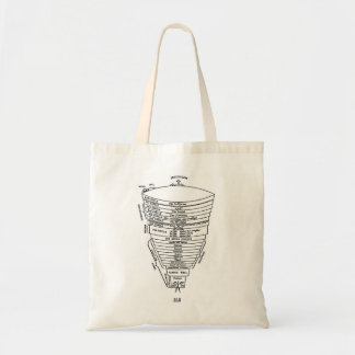 Retro Vintage Kitsch Hell Dante Inferno Chart Budget Tote Bag