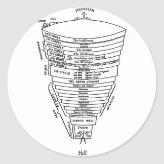 Retro Vintage Kitsch Hell Dante Inferno Chart Classic Round Sticker